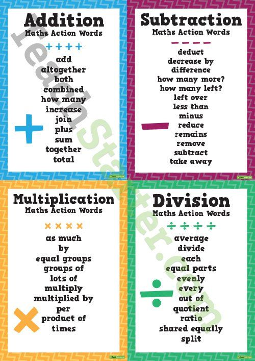 Teaching Resource: A set of four posters each with a list of maths action words relating to addition, subtraction, multiplication and division.
