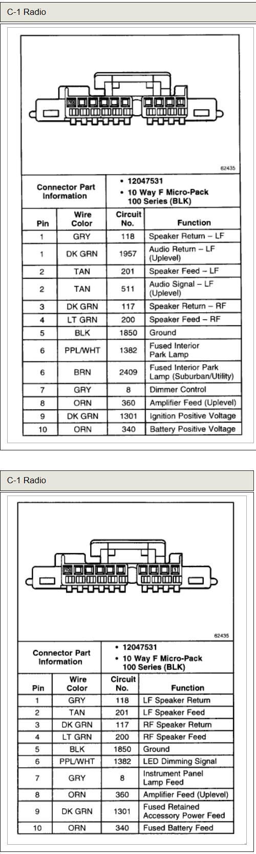 1999 Tahoe Speaker Wiring Diagram Kur Bremen Aktiv De In 2020 Chevy Trucks Wire Truck Stereo