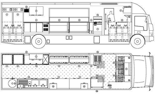 Mobile kitchen floor plan food trucks cafe ideas for Food truck blueprints