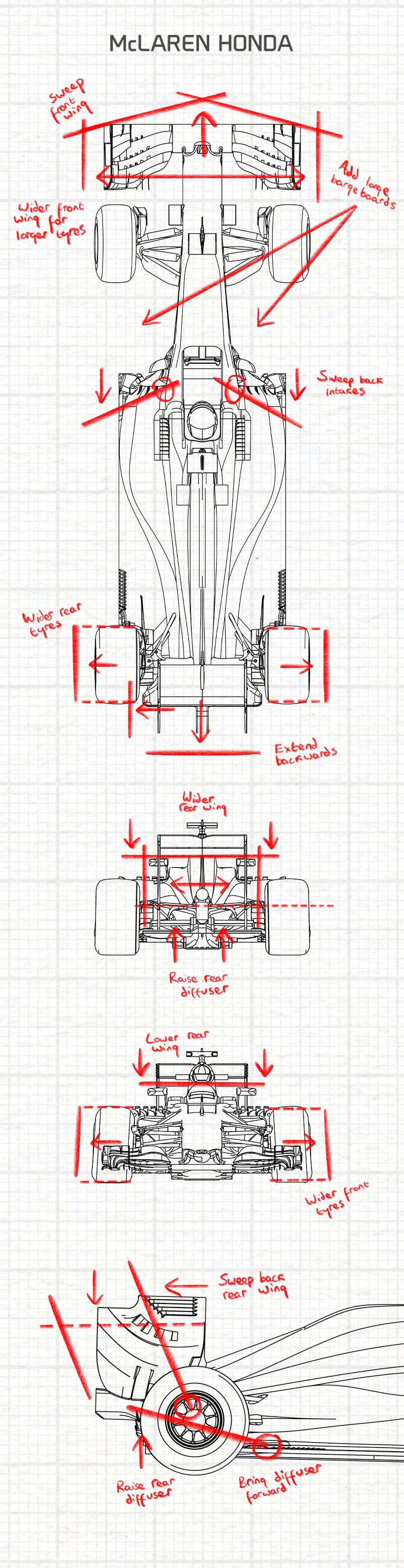 The Mclaren 650s F1 Cars And Racing Engine Diagram Formula 1 2017 Regulations Your Technical Lowdown