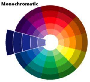 Http 4 Bp Blogspot Com Olg4ap5iyng Stnkz0ijlui Aaaaaaaabem Pgnt1bqumky S400 Hcc 2bmono 2bwheel Colors And Emotions Monochromatic Color Scheme Monochromatic