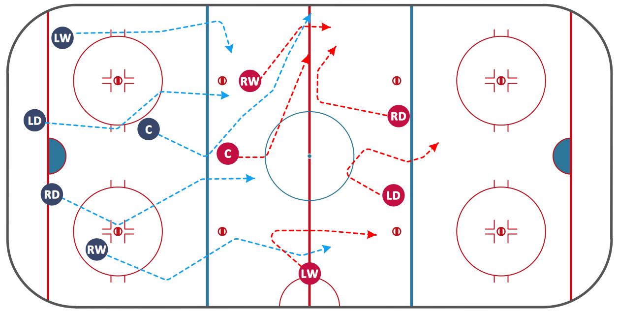 Pin By Conceptdraw On Sport Ice Hockey Ice Hockey Hockey Hockey Drills