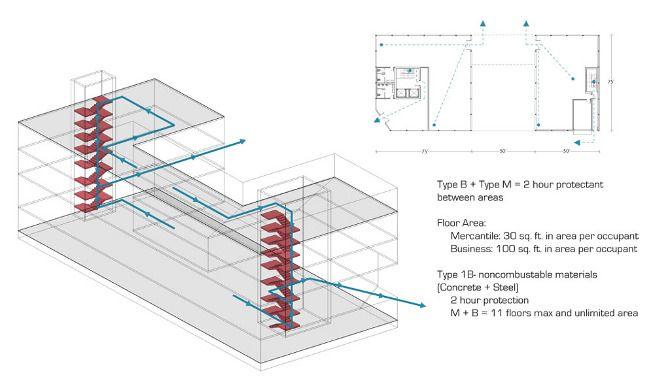 Perforated Exposure Diagram Architecture Diagram Egress