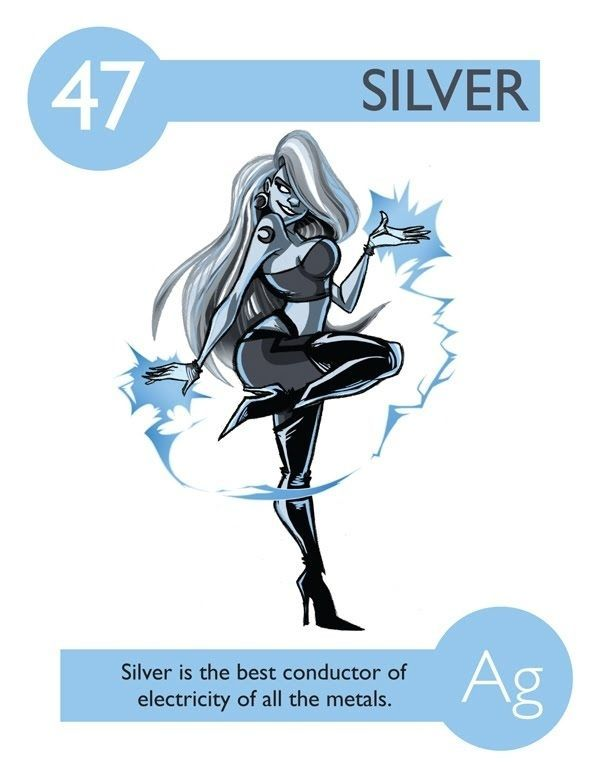 Pin by lucy ferier on elements pinterest periodic table and 112 cartoon elements make learning the periodic table fun silver urtaz Gallery