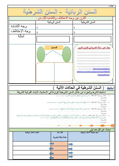 ورقة عمل السنن الربانية الصف الثاني عشر مادة التربية الاسلامية Map Map Screenshot