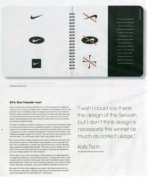 Nike Logo is 40 Years Old