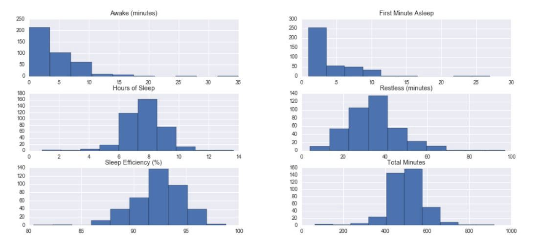 Interactive Visualizations In Jupyter Notebook   Jupyter