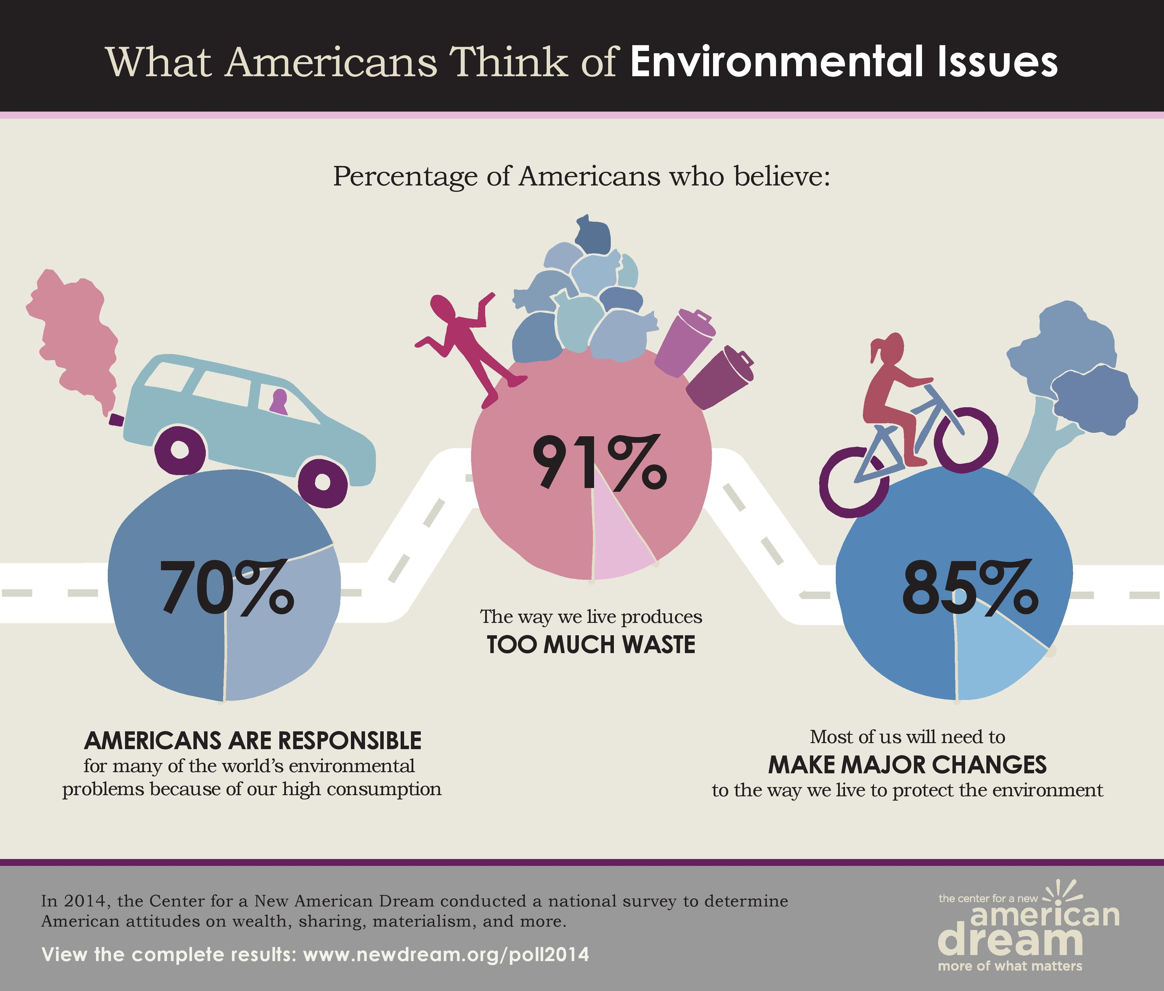 infographics and analysis new american dream poll s change to
