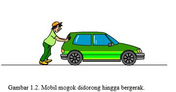 41 Top Ide Gambar Orang Mendorong Mobil Kartun Download Gambar Jalan Lalu Lintas Roda Mobil Van Perjalanan Download Gadis Boy Kartun Gambar Kartun Gambar