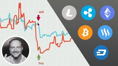 Algorithmic trading of cryptocurrency