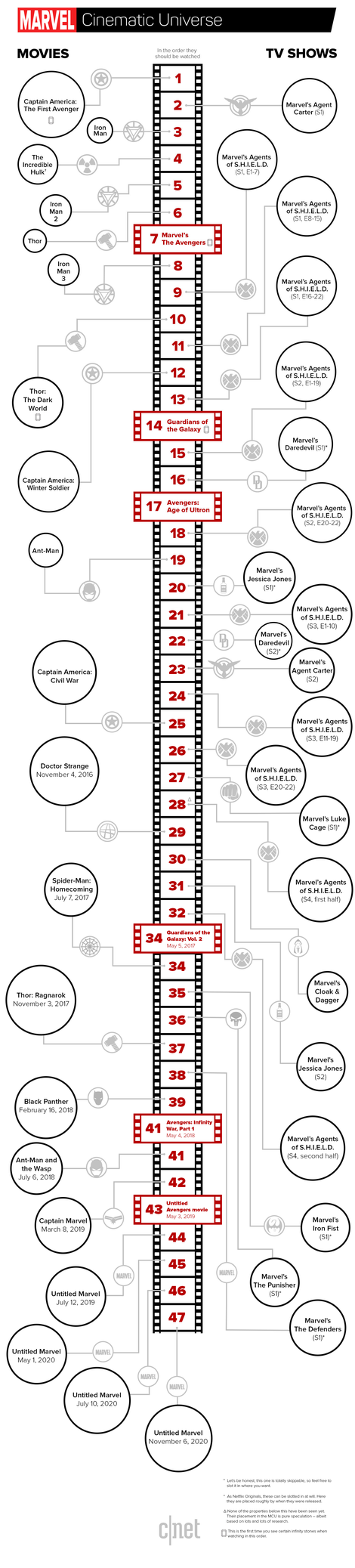 Infographic of order to watch all movies and television shows in Marvel Cinematic Universe