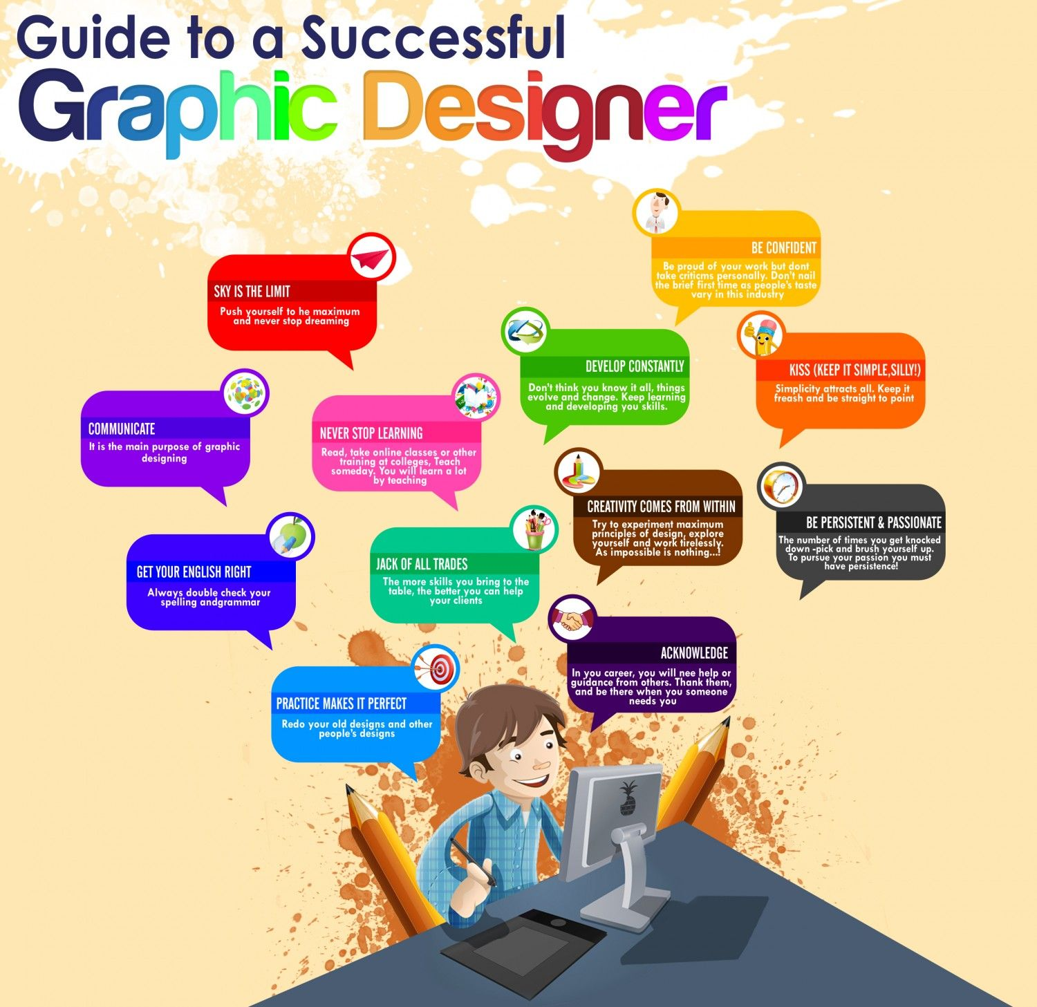 Guide to A Successful Graphic Designer #Infographic