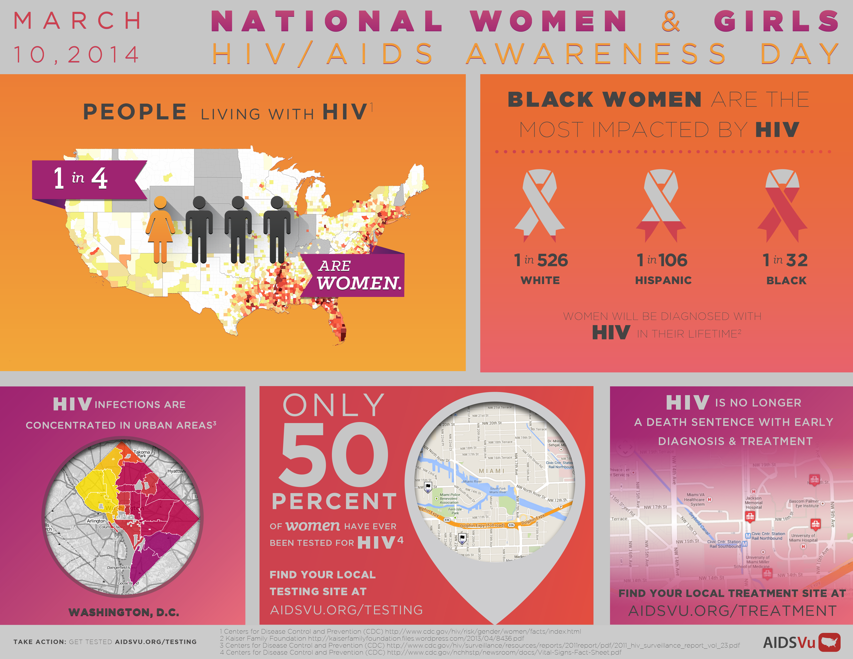 Nwghaad Infographic Full Version