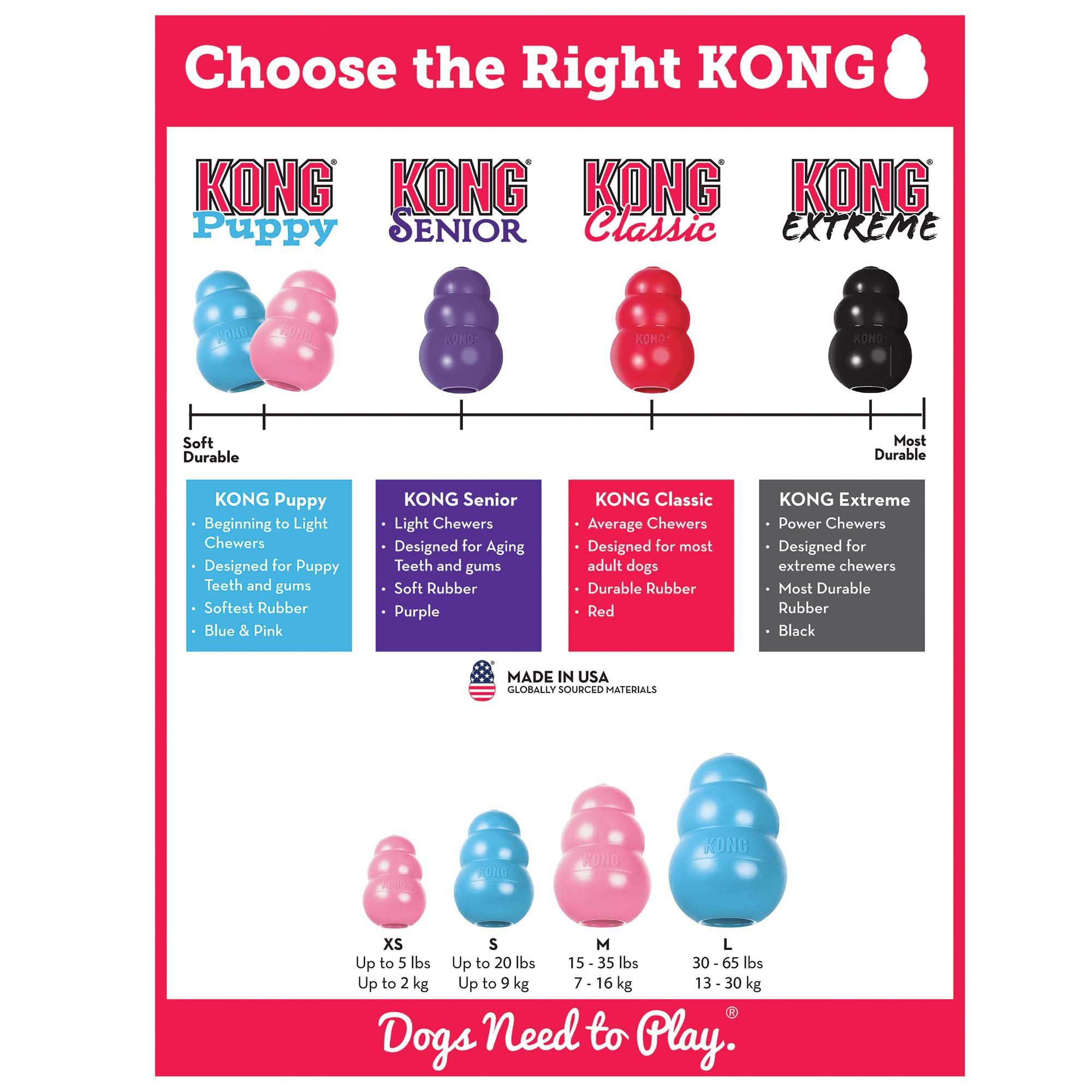 Puppy Kong Dog Toy Small Blue Kong Dog Toys Puppies Dog Toys