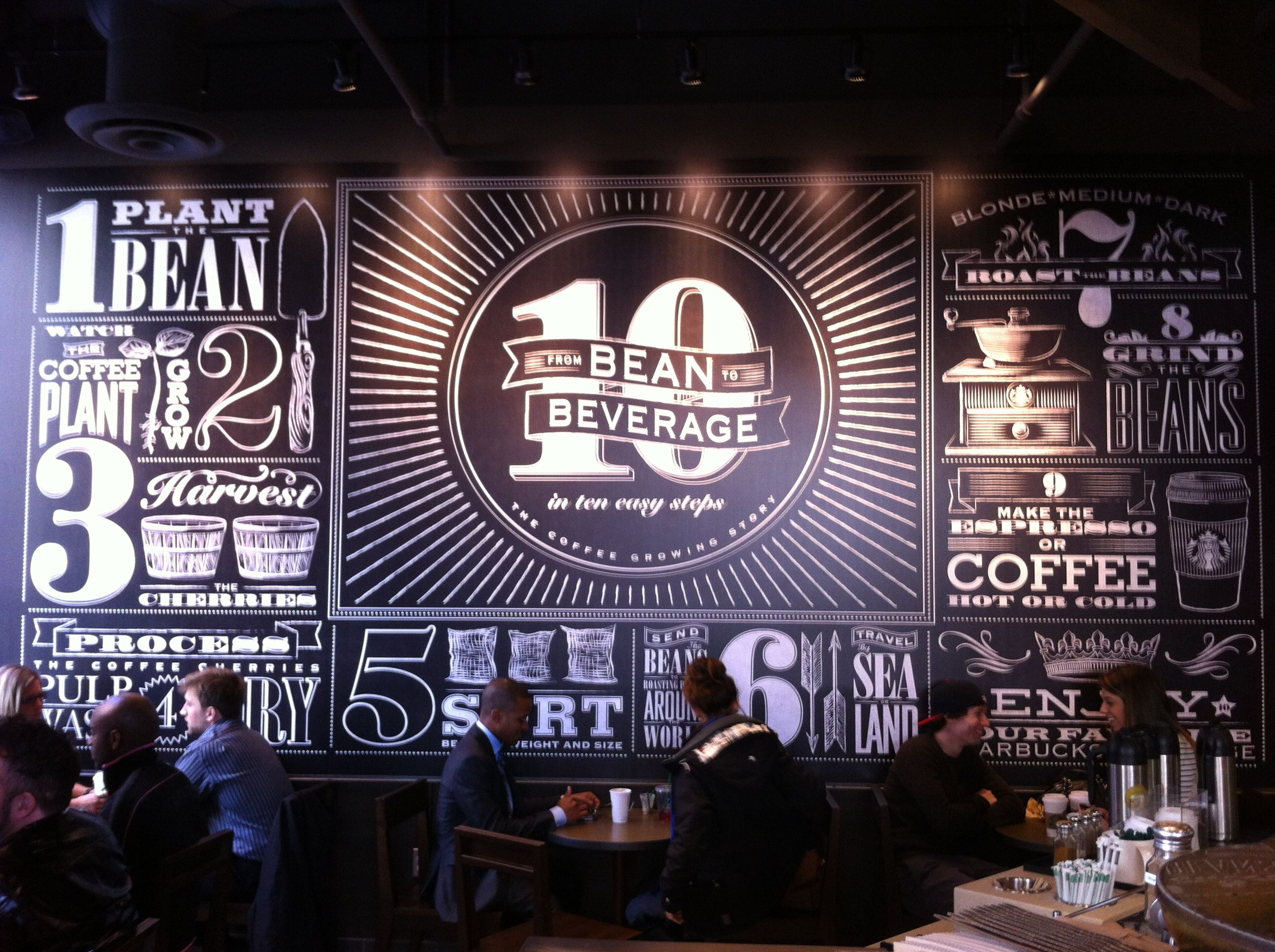 Chalkboard Wall Art starbucks chalkboard wall art | design ideas | pinterest