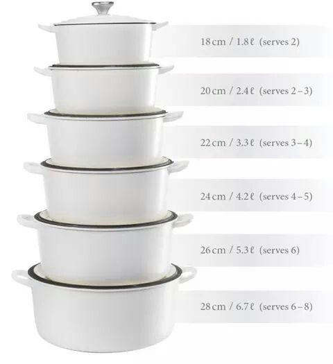 Le Creuset Sizes