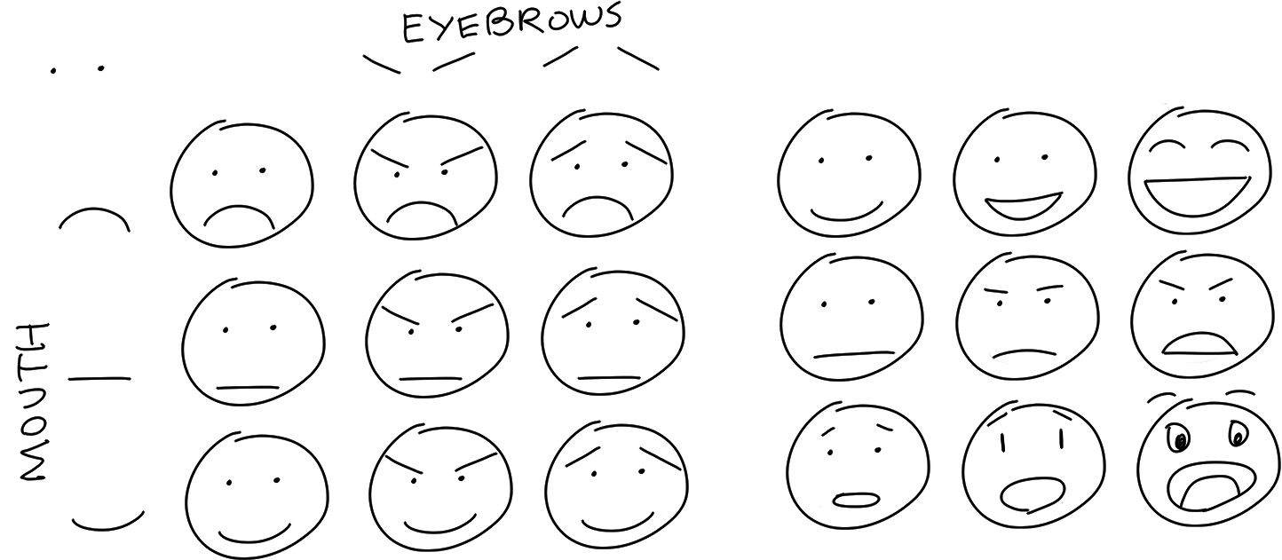 how to draw cartoon eyebrows
