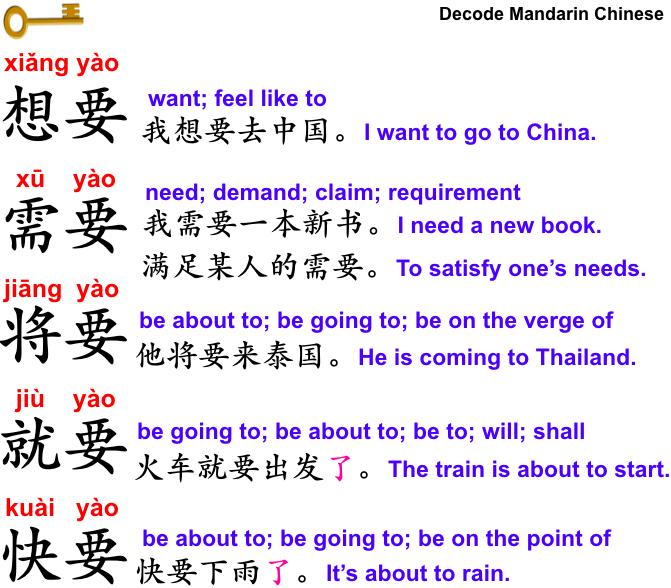mandarin på engelska