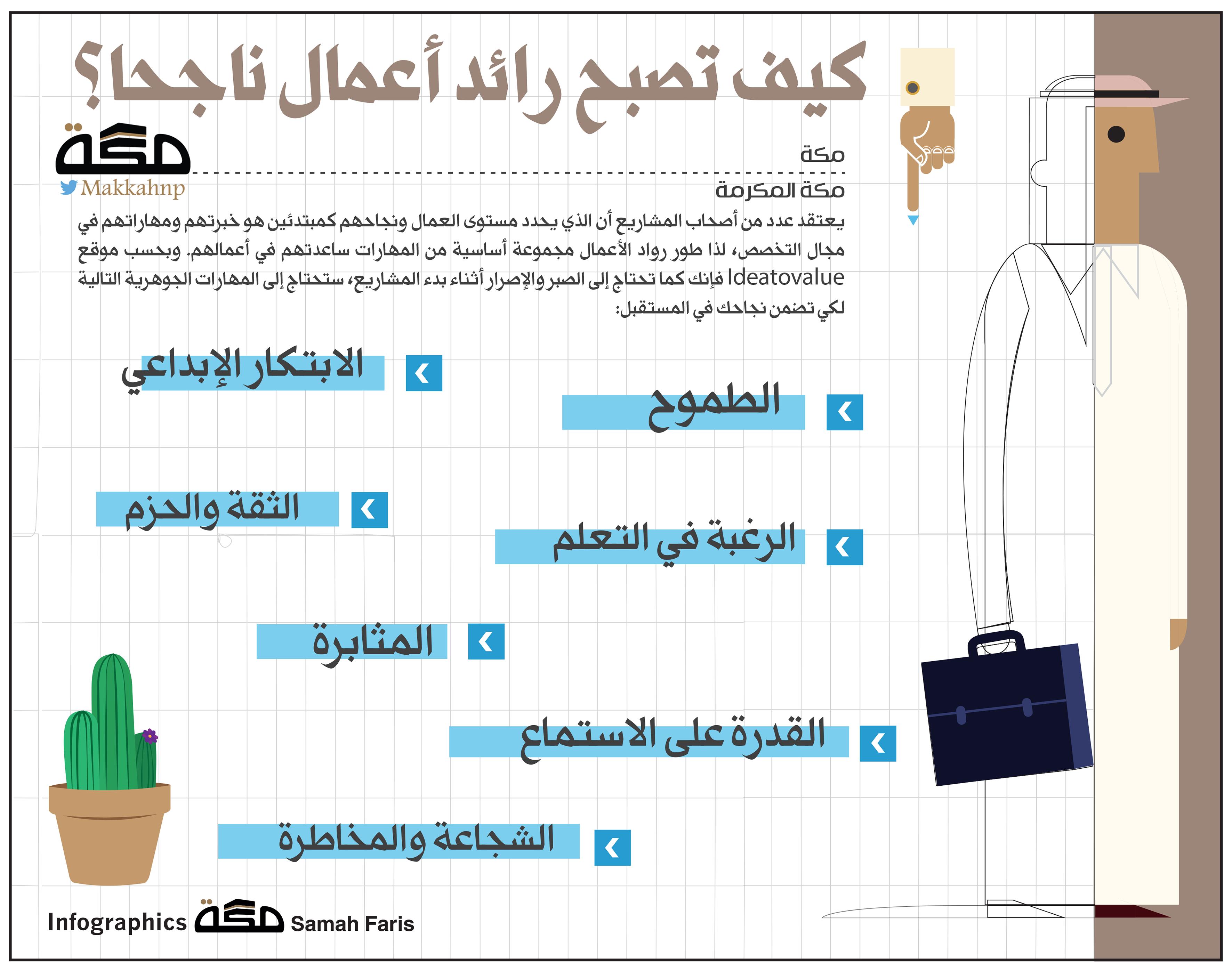 إنفوجرافيك كيف تصبح رائد أعمال ناجحا إنفوجرافيك Infographic جراف Graphic صحيفة مكة Infographic Asos