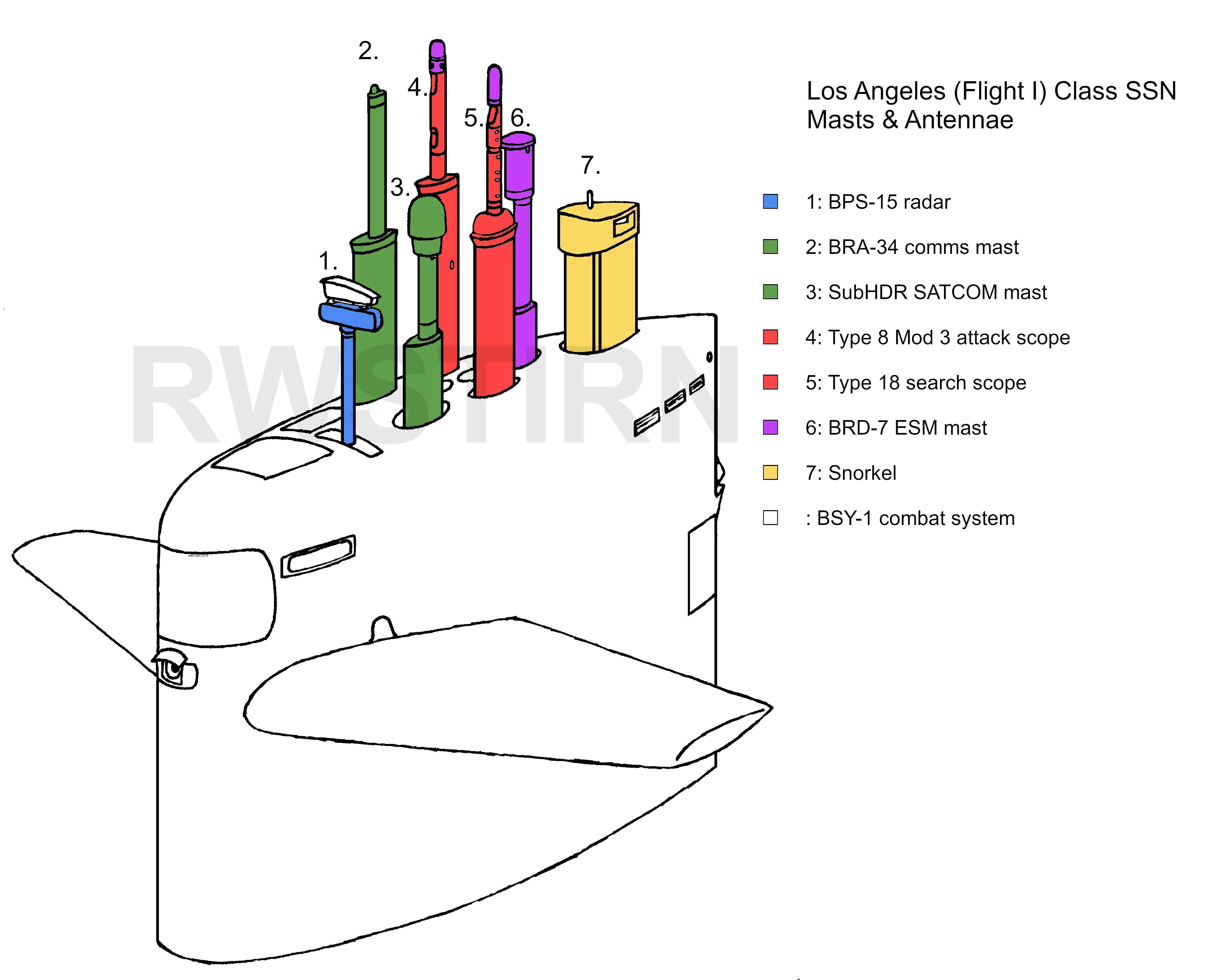 Los Angeles Class Flight I Sail Info By Richard Stirn Oc