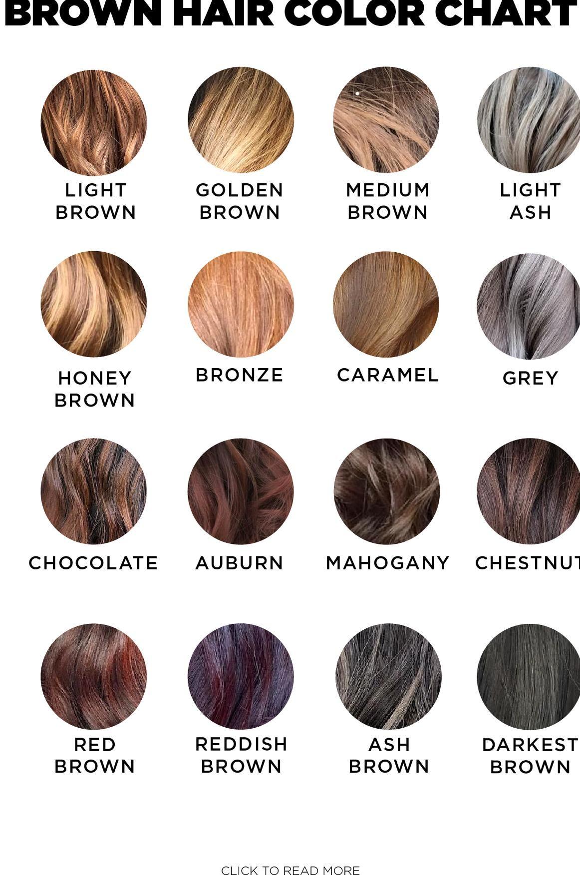 Loreal Inoa Colour Chart Hair Color Shades Loreal Hair Color Hair Color