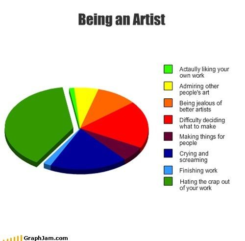 being an artist funny quotes and advice pinterest artist