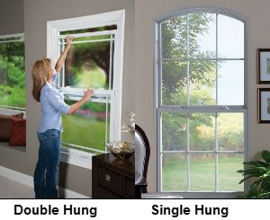 Confused About What Type Of Window To Use In Your Tiny House This Page Explains The Difference Between Single Vs Double Hung Cat And Sliding Windows
