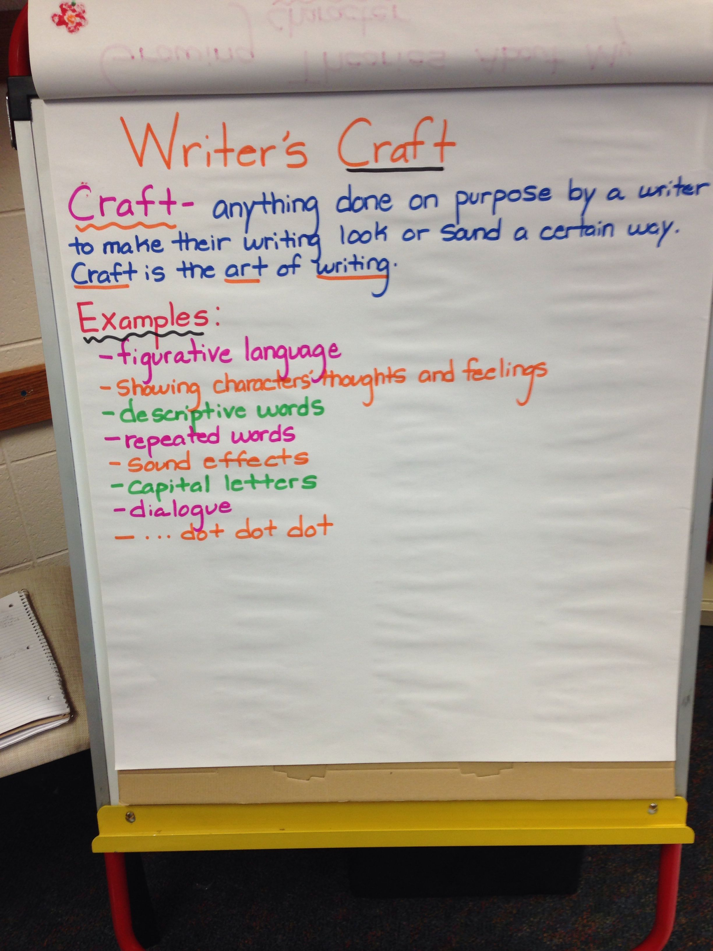 Writer S Craft Examples Writing Workshop Fifth Grade Writing