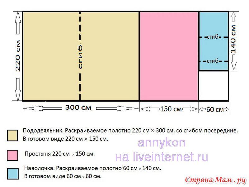 Размеры детского постельного белья: таблица стандартов по