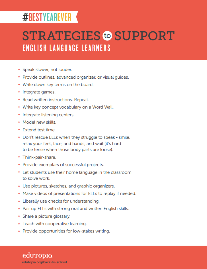 Strategies And Resources For Supporting English Language Learners