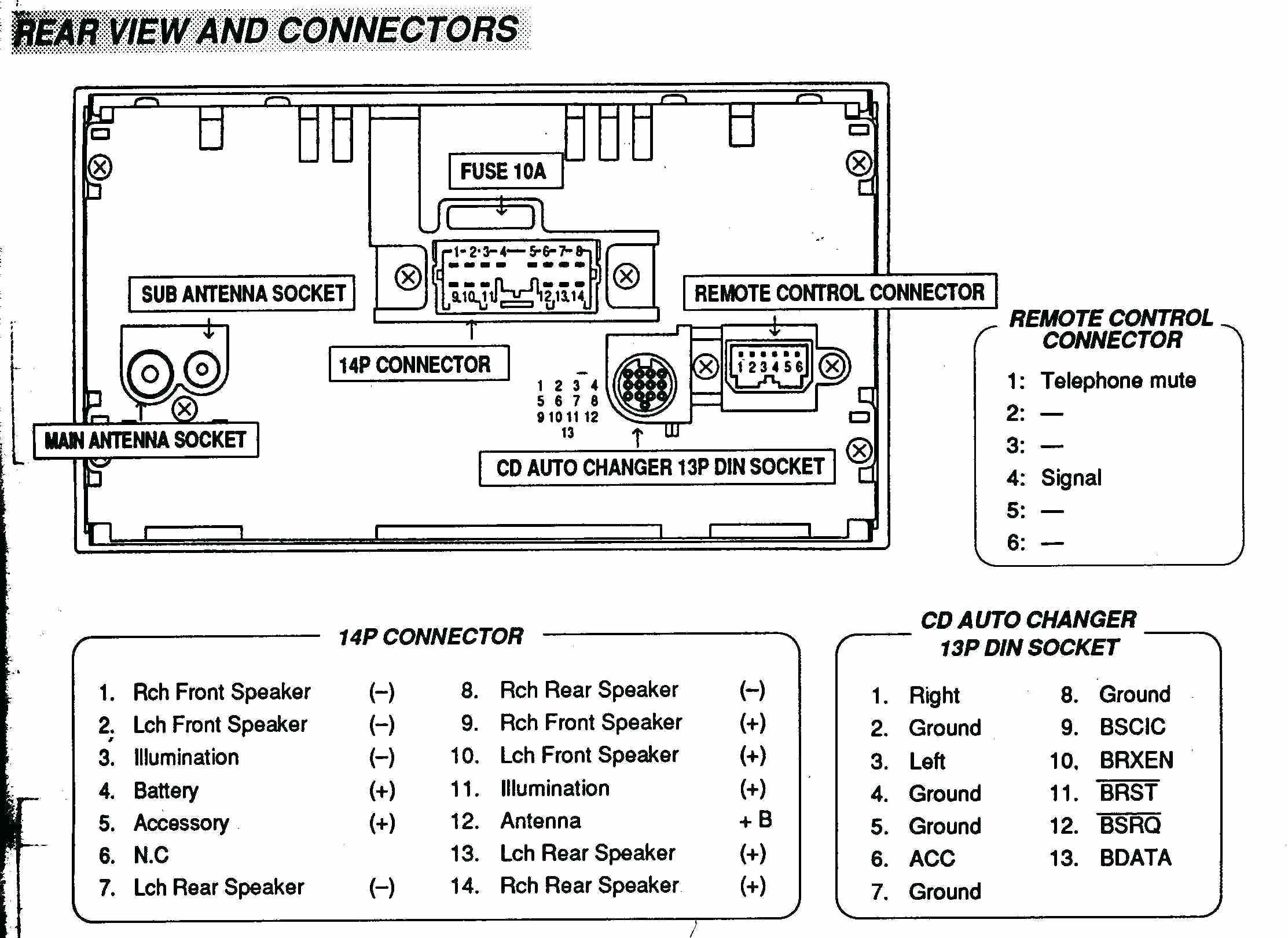 Kenwood Ddx370 Wiring Diagram Mitsubishi Cars Electrical Wiring Diagram Car Stereo