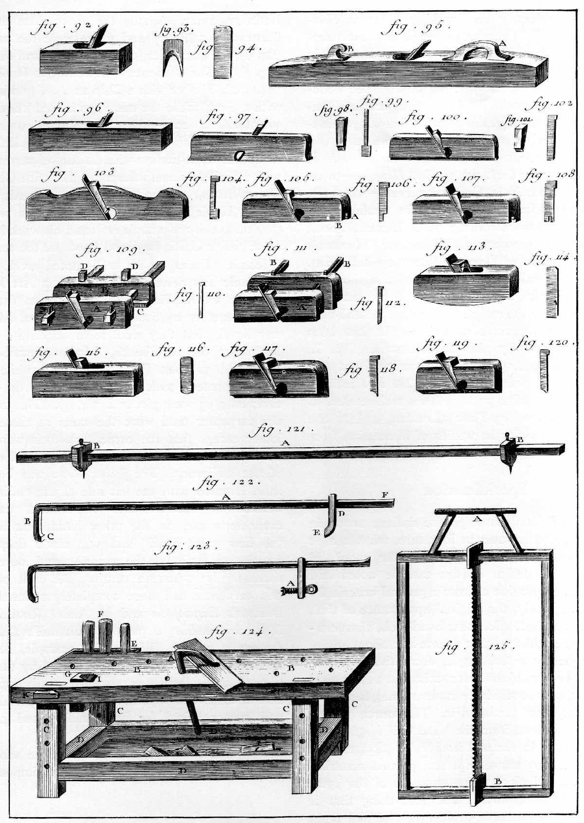 Timber Frame Tools » Specialization of Woodworking Tools 1600-1900 ...