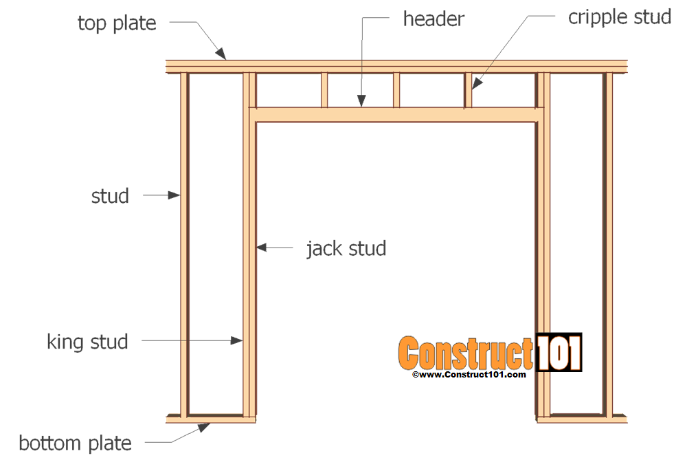 Shed Door Plans -Step-By-Step | DIY | Pinterest | Shed doors, Shed ...