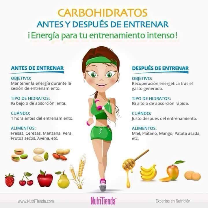 nutrición adecuada antes del ejercicio
