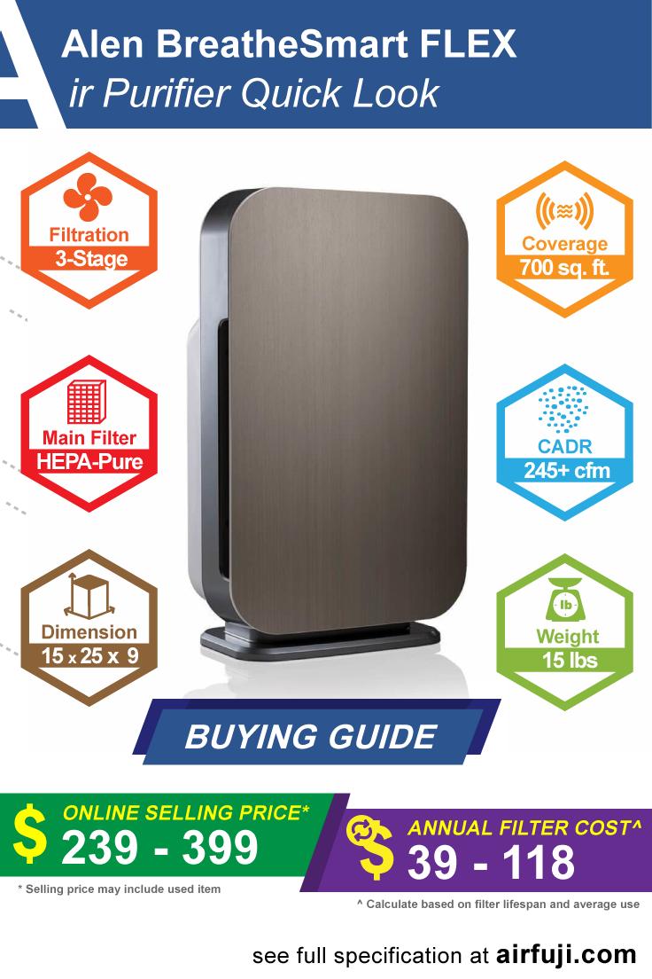 Alen BreatheSmart FLEX air purifier review, price guide