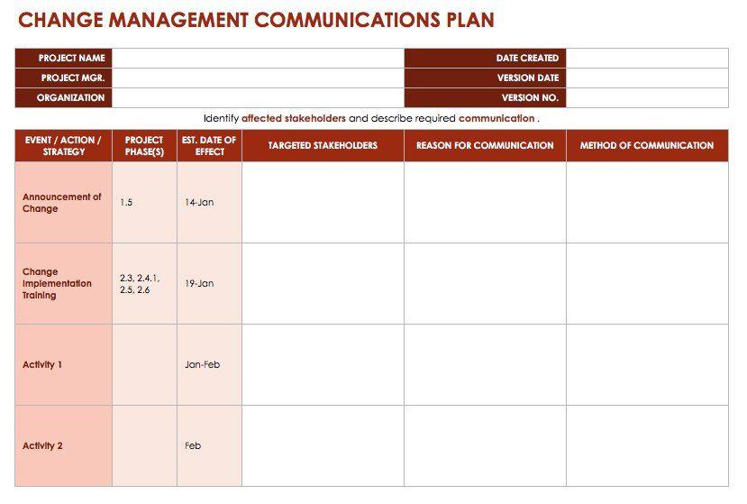Free Change Management Templates Communication Plan Template