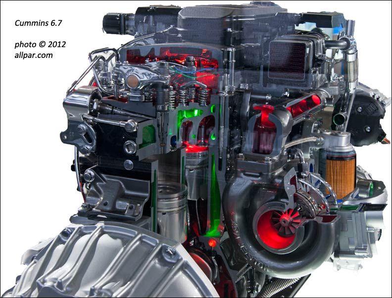 Cummins 5 9 Liter And 6 7 Liter Inline Six Cylinder Diesel Engines In 2020 Diesel Engine Cummins Motor Cummins Diesel Engines