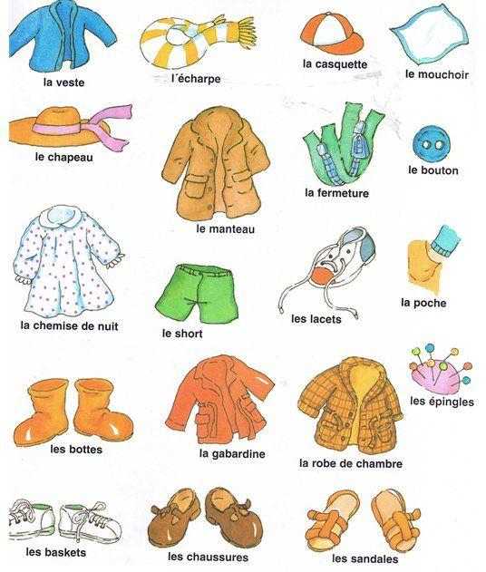 vocabulario de ropa en francés - Buscar con Google | les vêtements ...