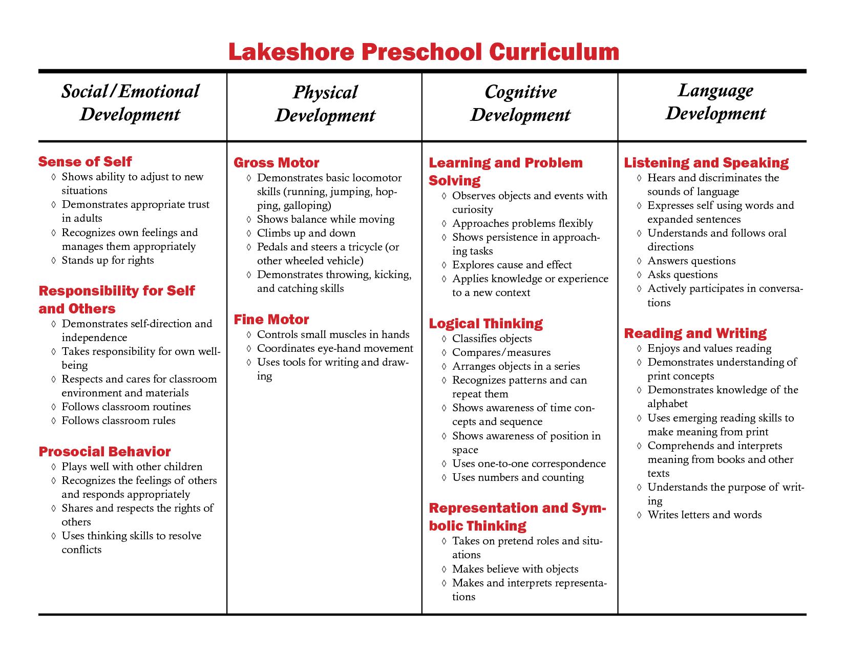 Preschool Curriculum Themes   for preschoolers developmental ...