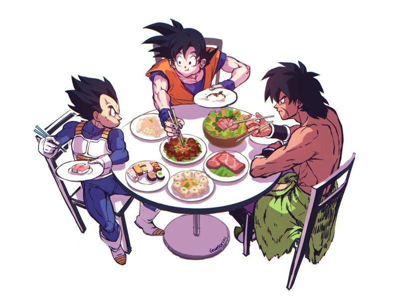Goku Eating Breakfast