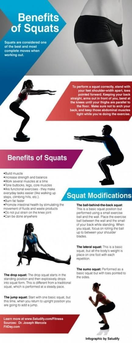 15+ Ideas for fitness quotes squats exercise -