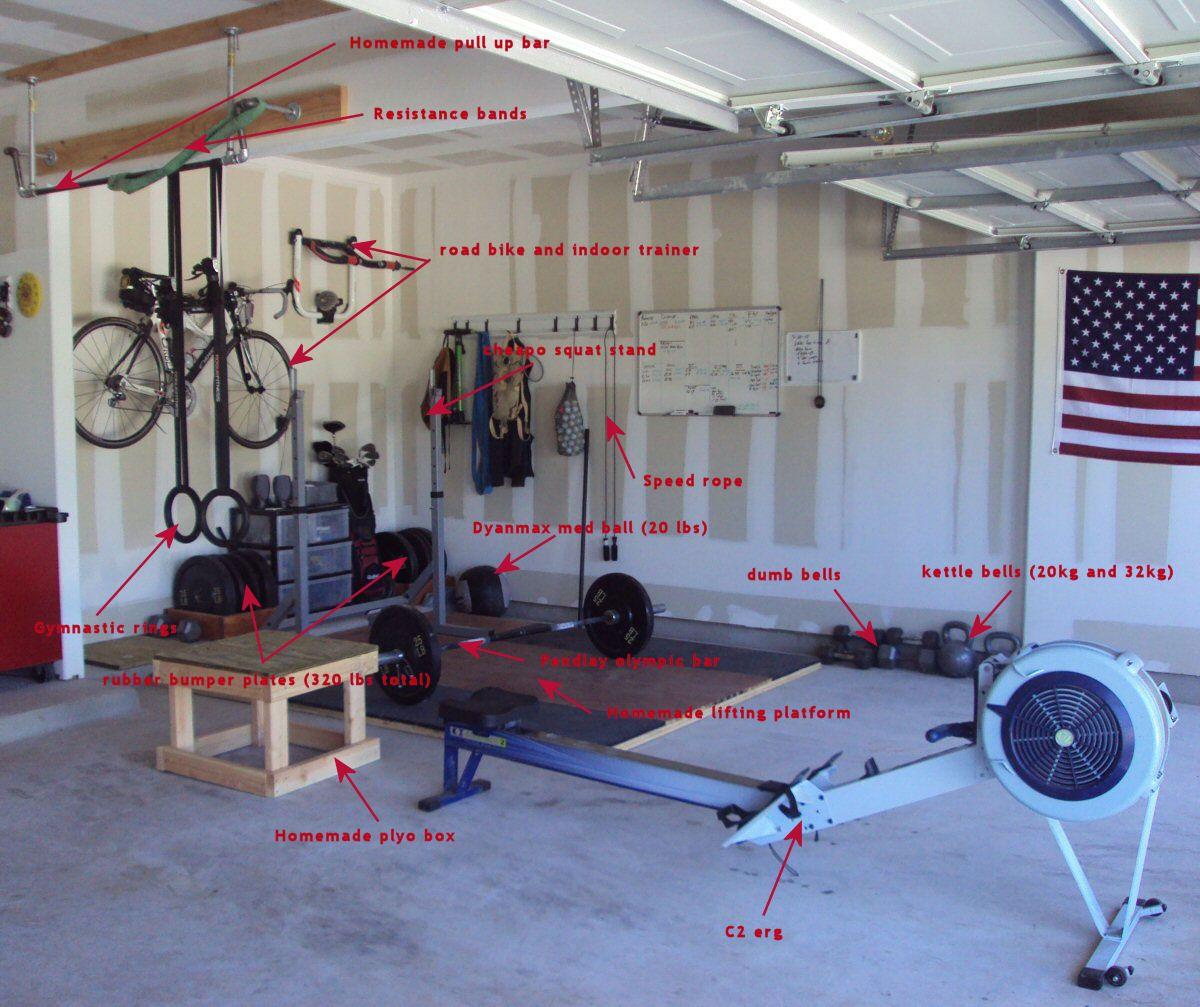 My new crossfit garage gym diy pinterest