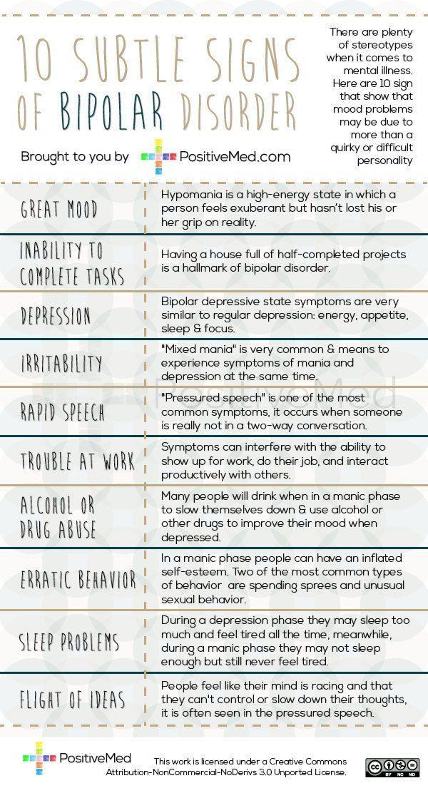 Subtle Signs Of Bipolar Disorder  Bipolar Bipolar Disorder