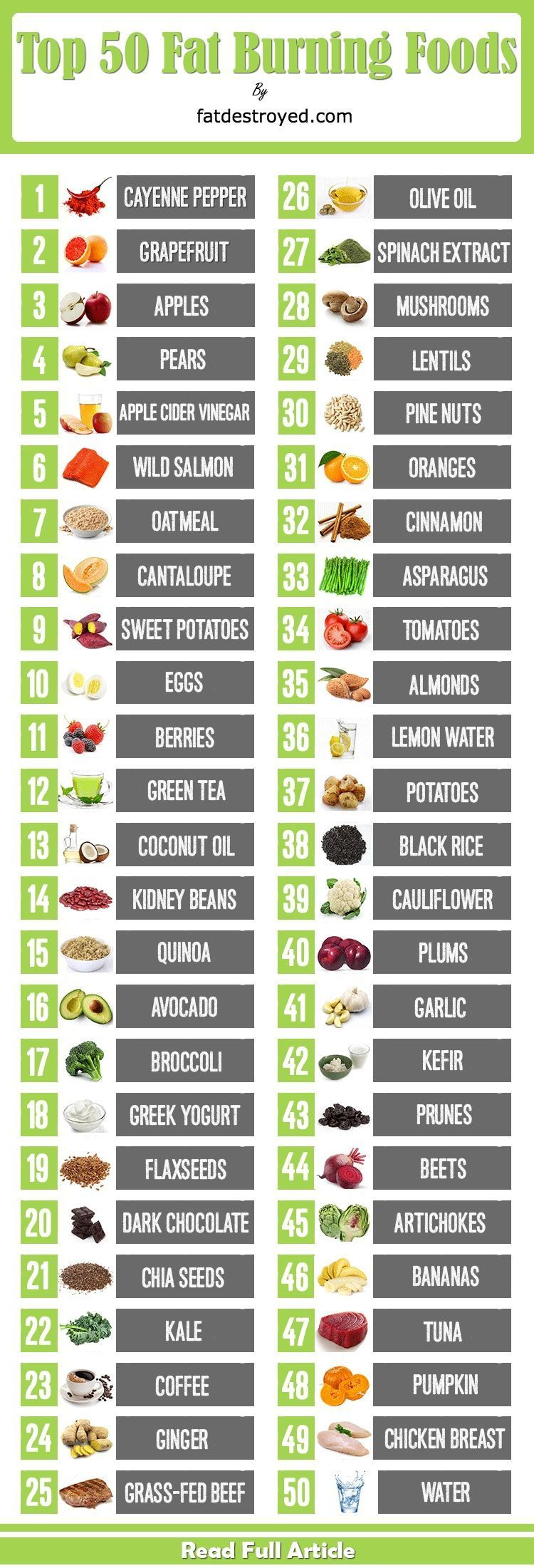 Fast weight loss tips without exercise #fatlosstips <=   healthy way to lose weight fast and easy#we...