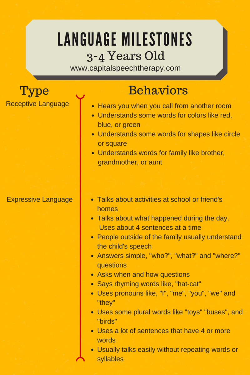 Language Milestones For Children Ages 3 To 4 Years Old