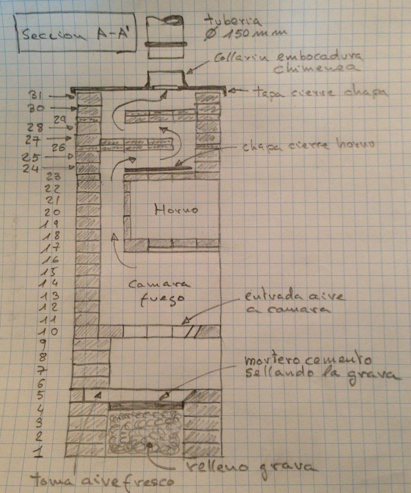 Plano de estufa rusa con horno buscar con google for Estufas de lena rusas