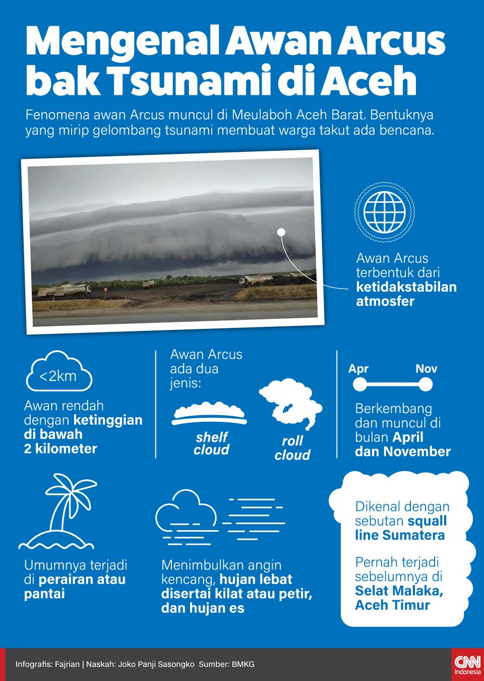 Mengenal Awan Arcus Bak Tsunami Di Aceh Tsunami Geek Meme Just For Laughs