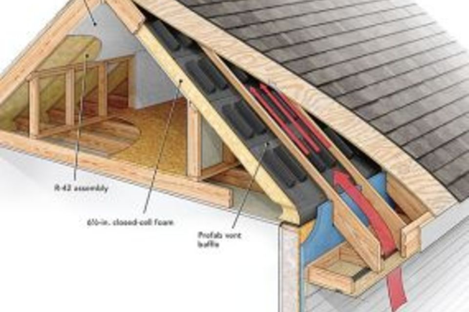 Does A Roof Need A Ridge Vent Time To Build Ridge Vent Attic Renovation Roof