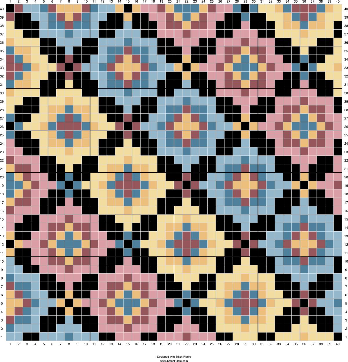Pin de Betty Daza en betty wayuu | Pinterest | Mochilas y Patrones