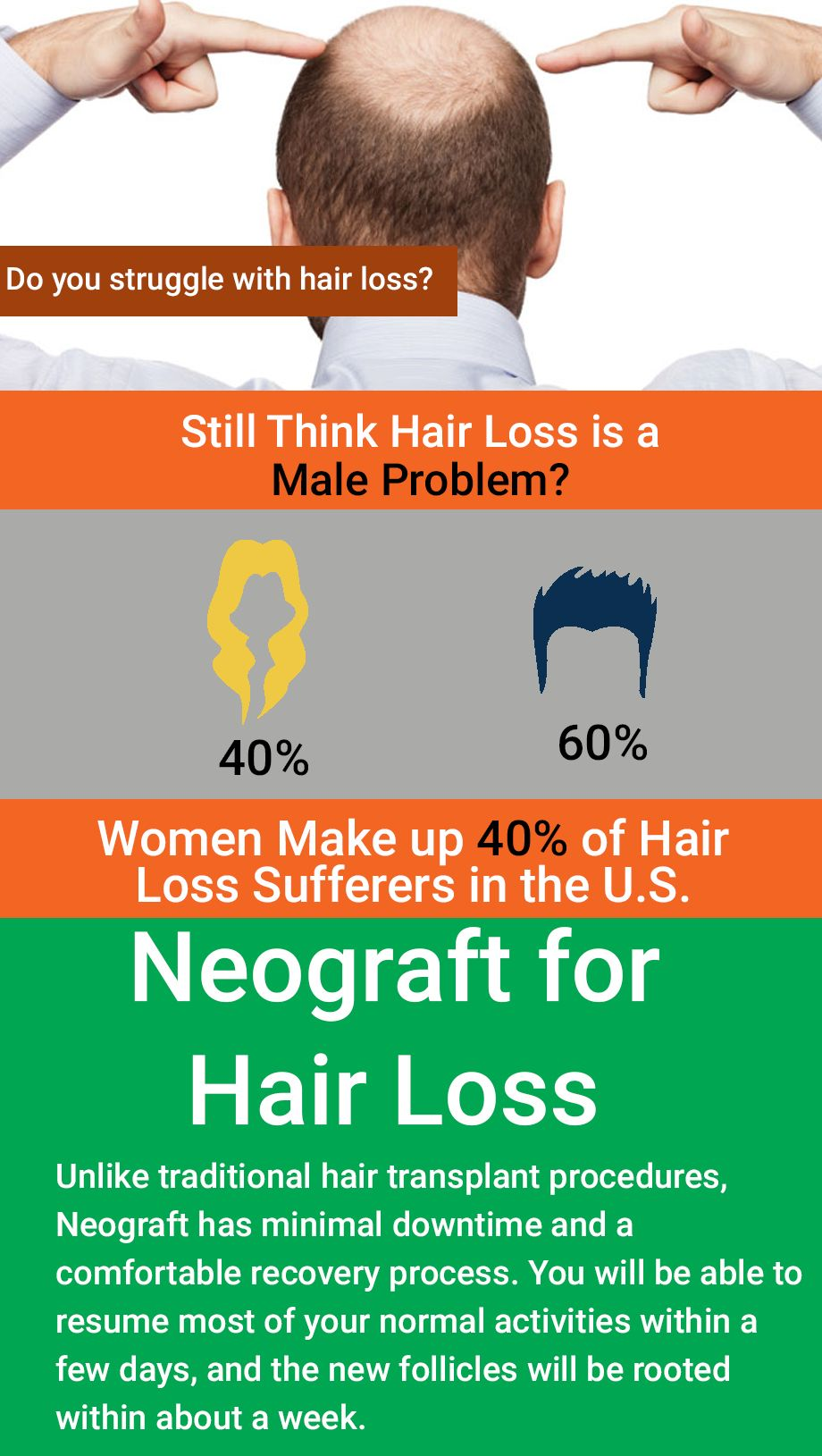 Get it Back! Hairloss does not have to be a problem for